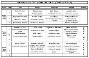 Distribución de clases en AEDA _Curso 2019-2020