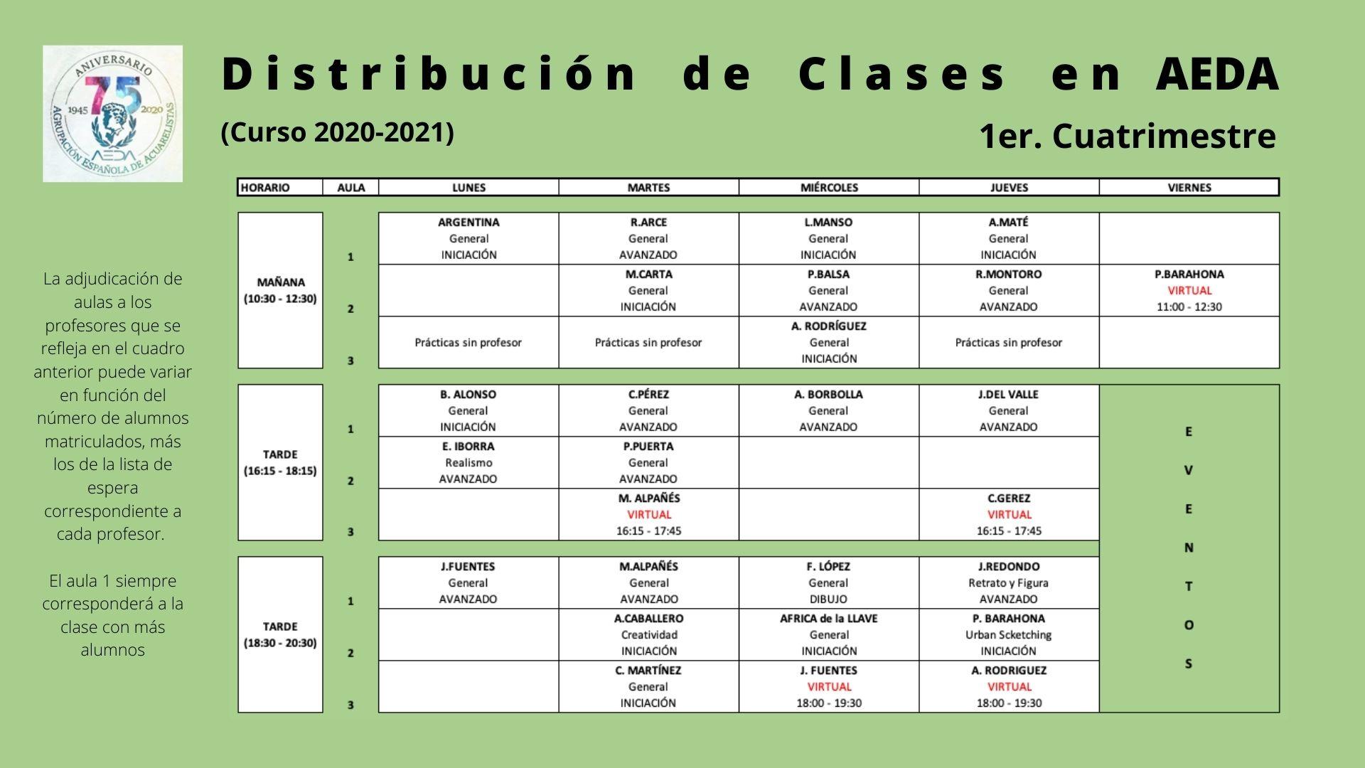 DISTRIBUCIÓN CLASES AEDA 2020-2021 !Q